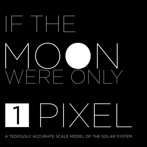 What if the Moon was 1 pixel
